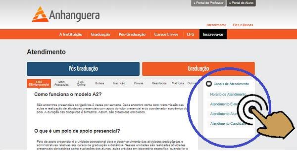 Canais de Atendimento Faculdade Anhanguera